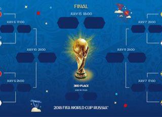 วันเวลาการแข่งขันรอบ 16 ทีม ฟุตบอลโลก 2018