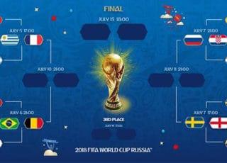 ทีมไหนบ้าง 8 ชาติ เข้ารอบ 8 ทีม ฟุตบอลโลก 2018